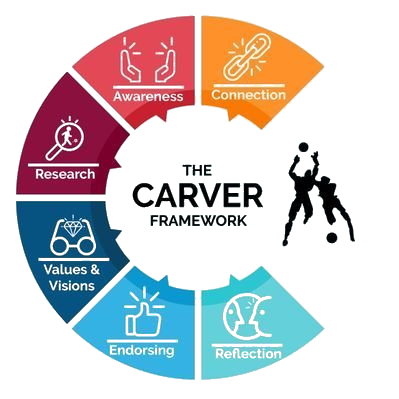CARVER Coaching Framework