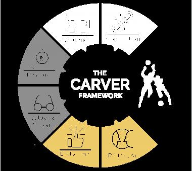 CarverV6